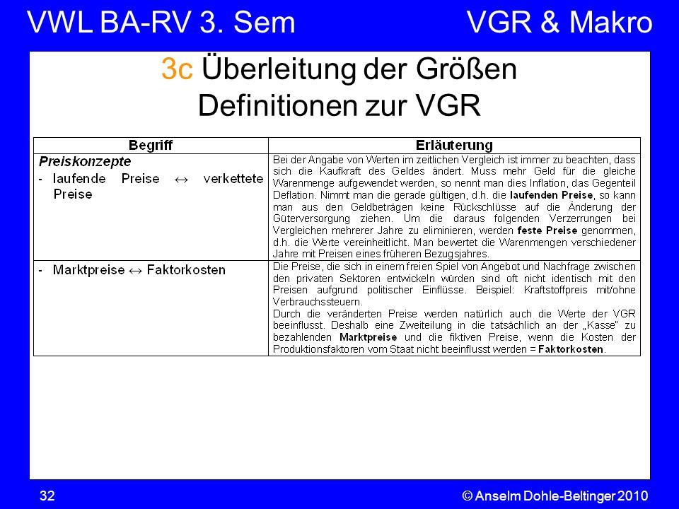 3c Überleitung der Größen Definitionen zur VGR