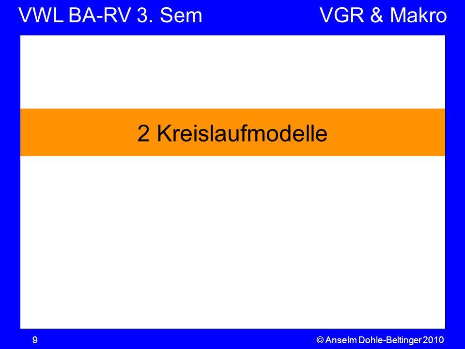 2 Kreislaufmodelle © Anselm Dohle-Beltinger 2010