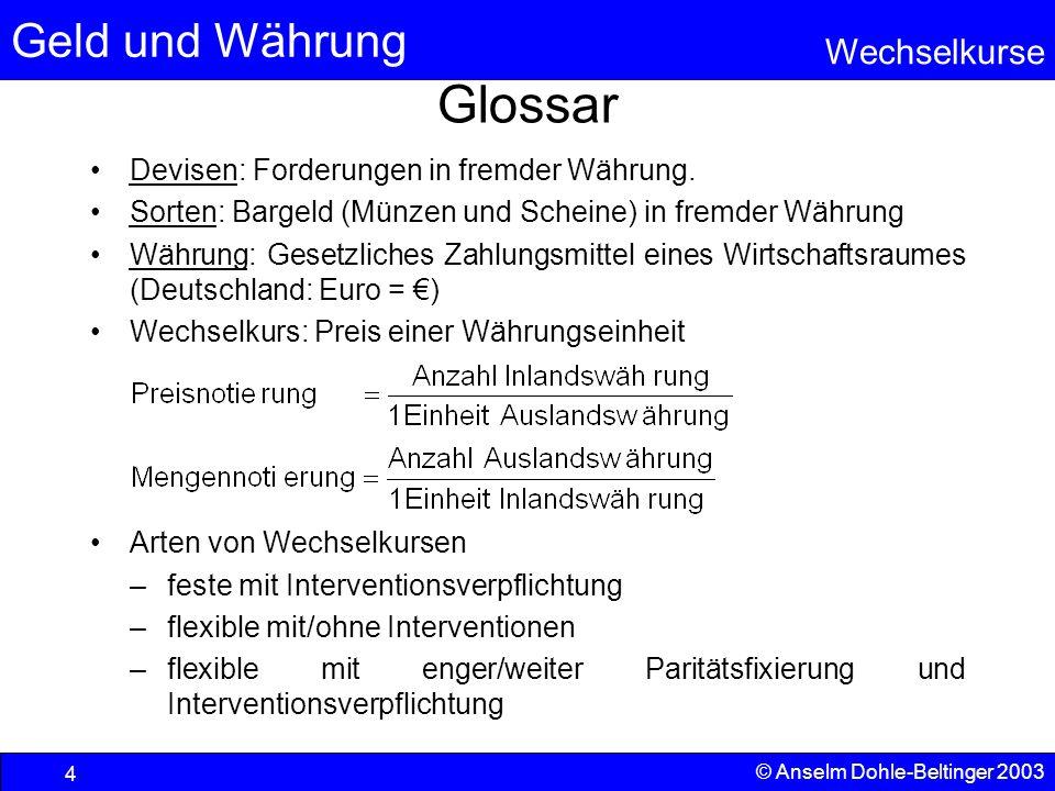 Glossar Devisen: Forderungen in fremder Währung.
