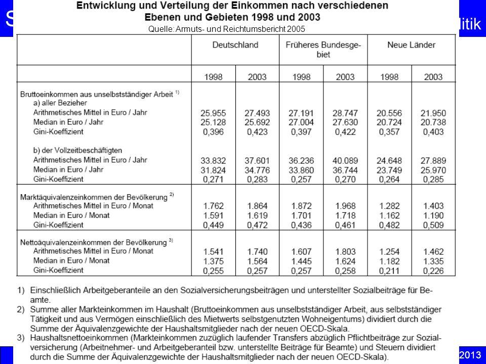 Quelle: Armuts- und Reichtumsbericht 2005
