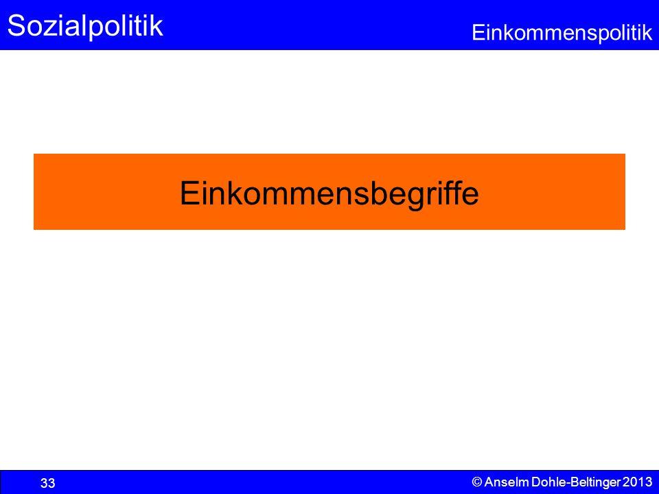 Einkommensbegriffe © Anselm Dohle-Beltinger 2013