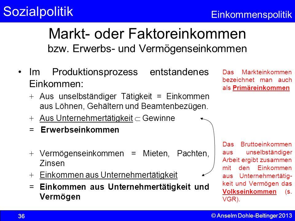 Markt- oder Faktoreinkommen bzw. Erwerbs- und Vermögenseinkommen