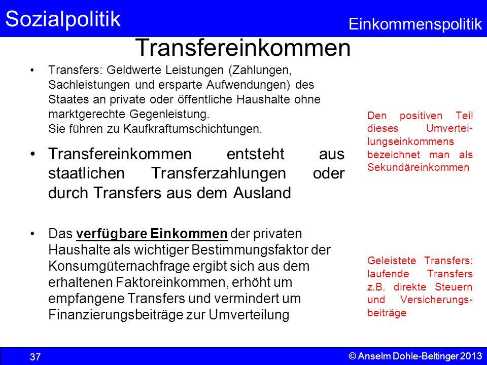 Transfereinkommen