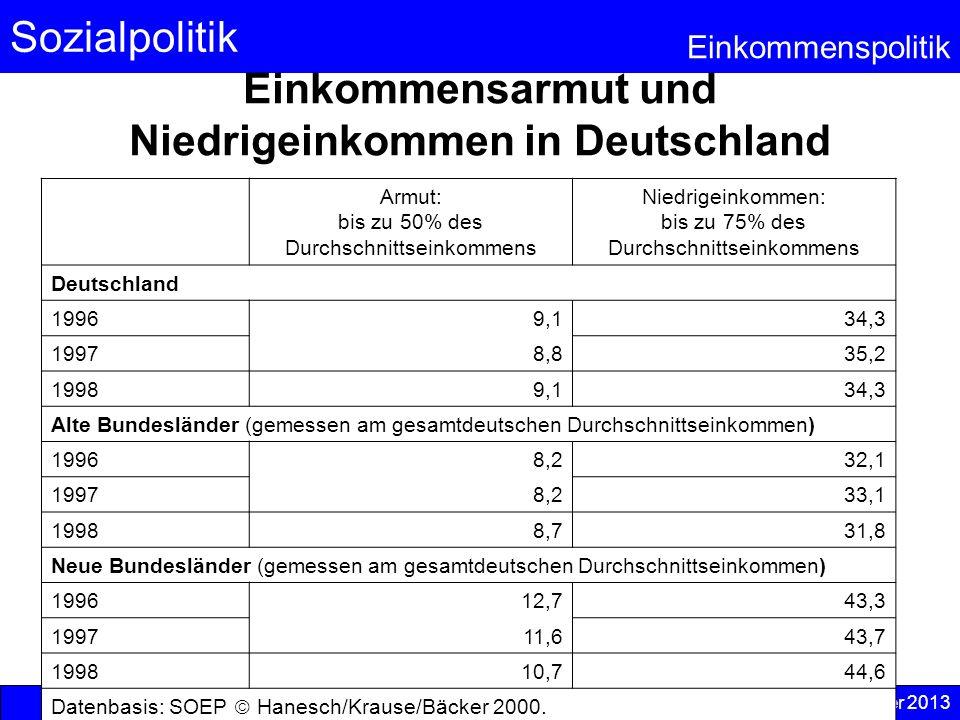 Einkommensarmut und Niedrigeinkommen in Deutschland