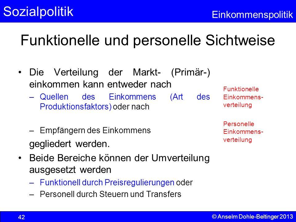 Funktionelle und personelle Sichtweise