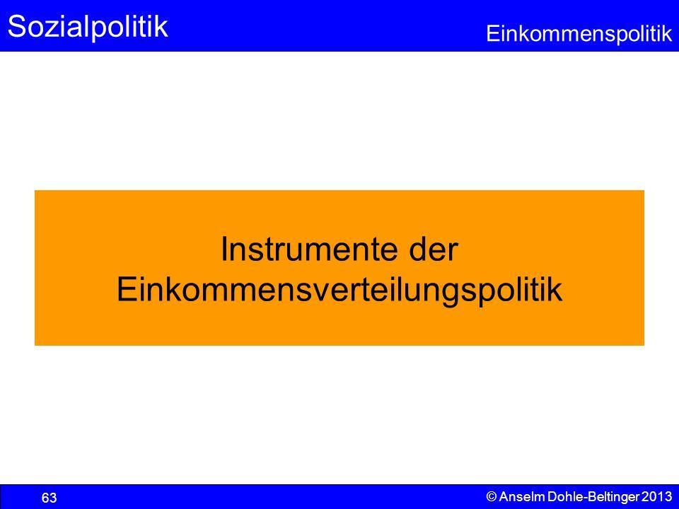 Instrumente der Einkommensverteilungspolitik