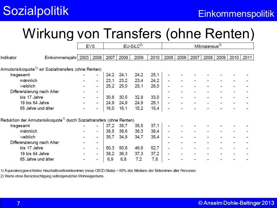 Wirkung von Transfers (ohne Renten)