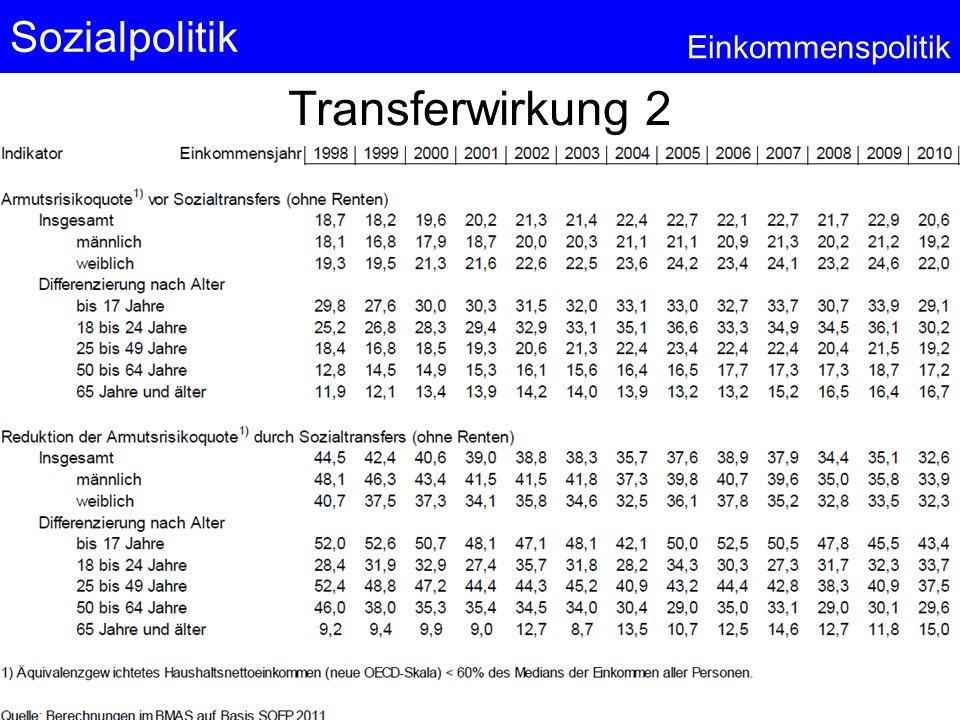 Transferwirkung 2 © Anselm Dohle-Beltinger 2013