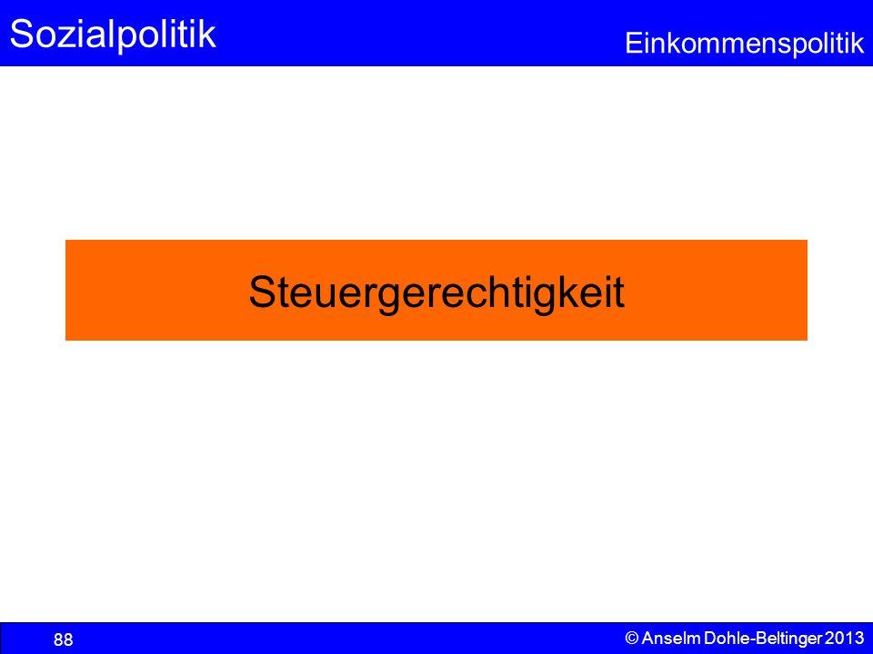Steuergerechtigkeit © Anselm Dohle-Beltinger 2013