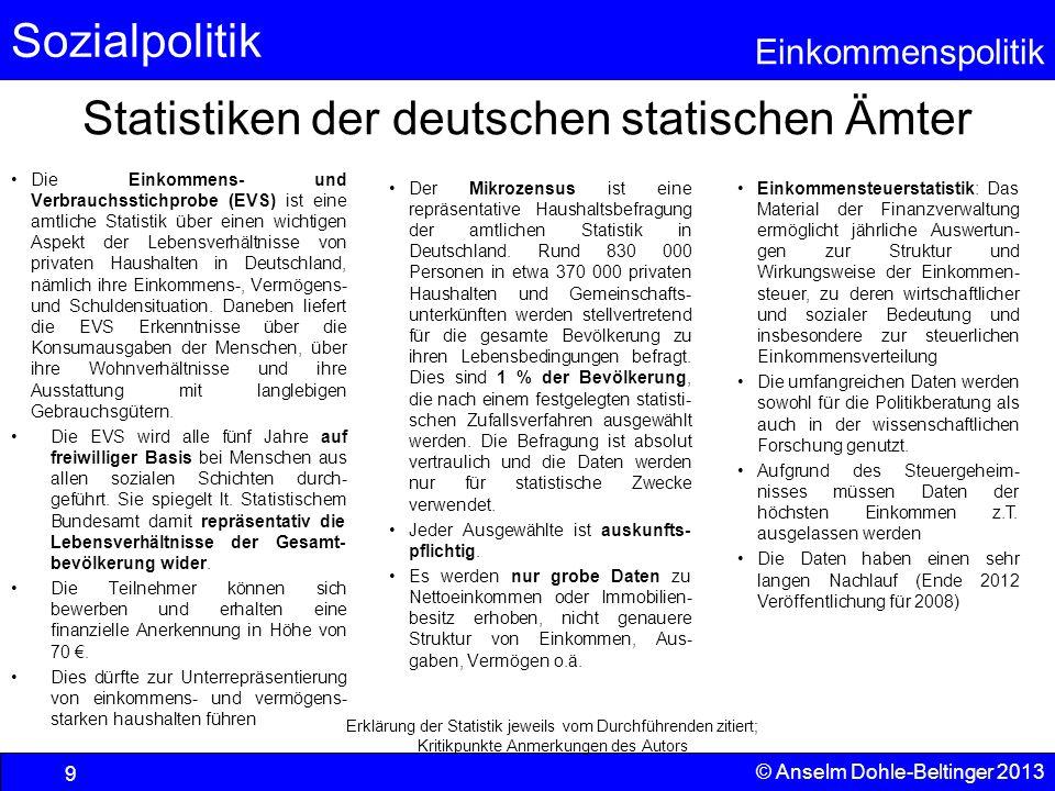 Statistiken der deutschen statischen Ämter