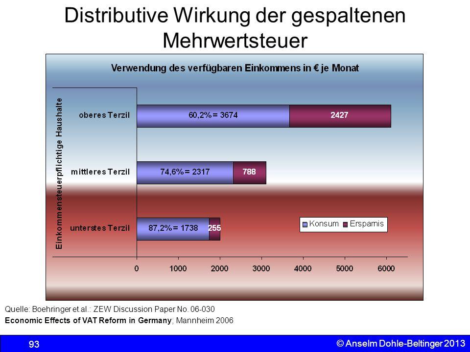Distributive Wirkung der gespaltenen Mehrwertsteuer