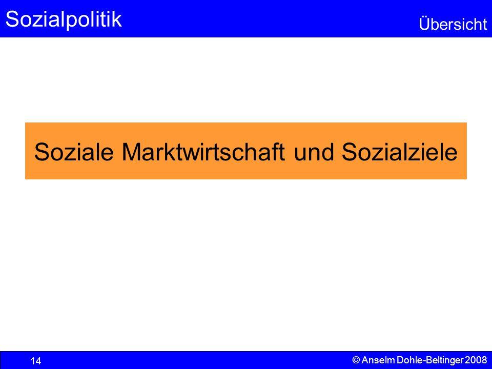 Soziale Marktwirtschaft und Sozialziele