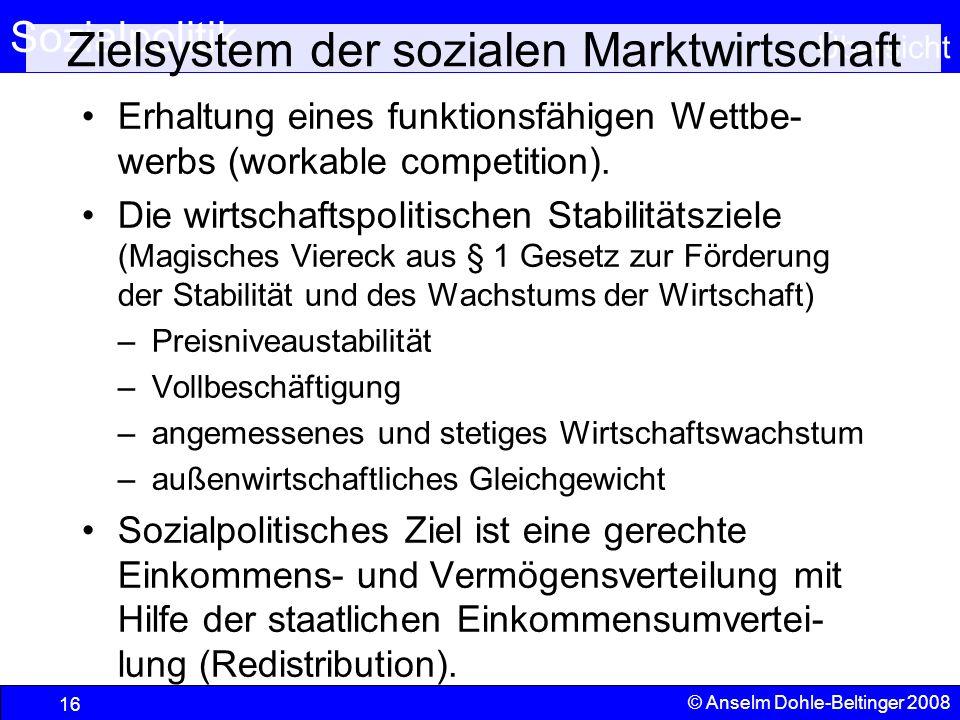 Zielsystem der sozialen Marktwirtschaft