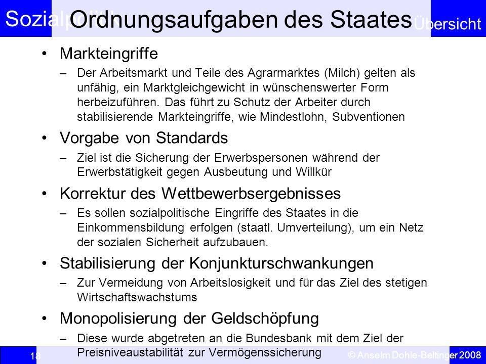 Ordnungsaufgaben des Staates
