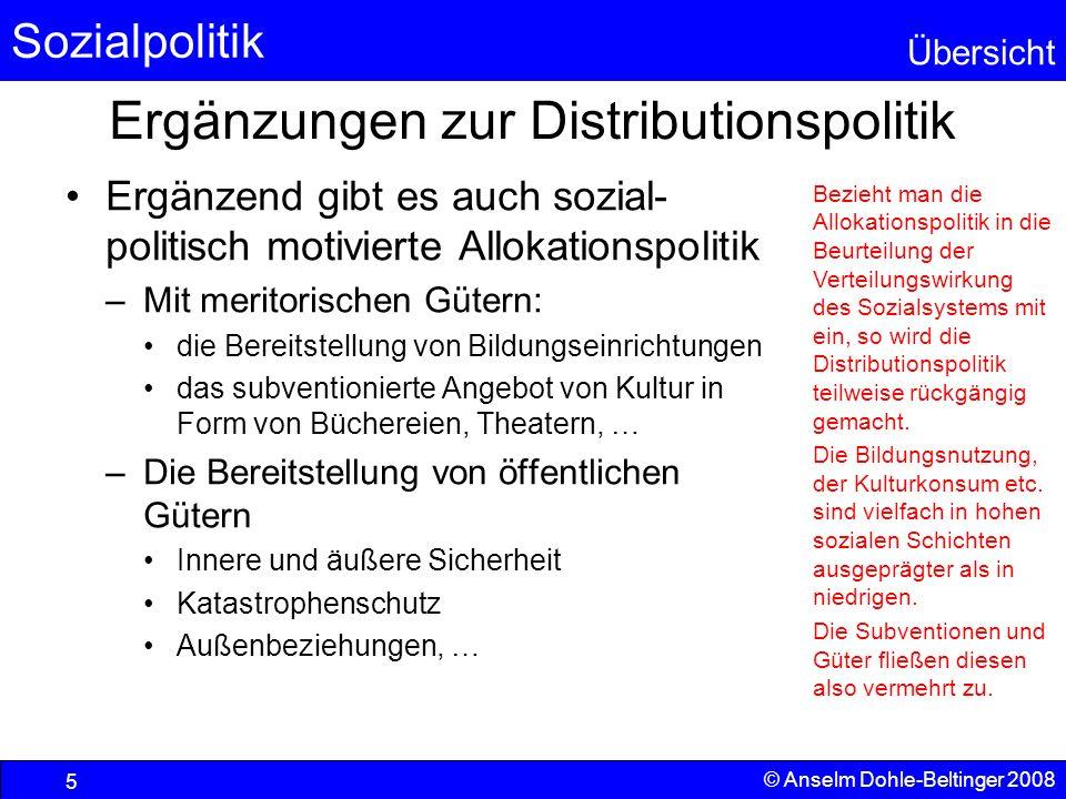 Ergänzungen zur Distributionspolitik