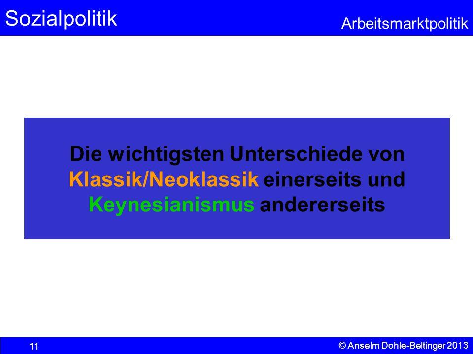 Die wichtigsten Unterschiede von Klassik/Neoklassik einerseits und Keynesianismus andererseits