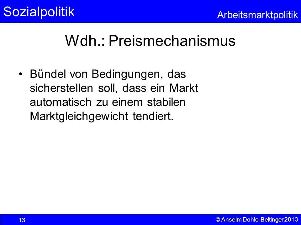 Wdh.: Preismechanismus