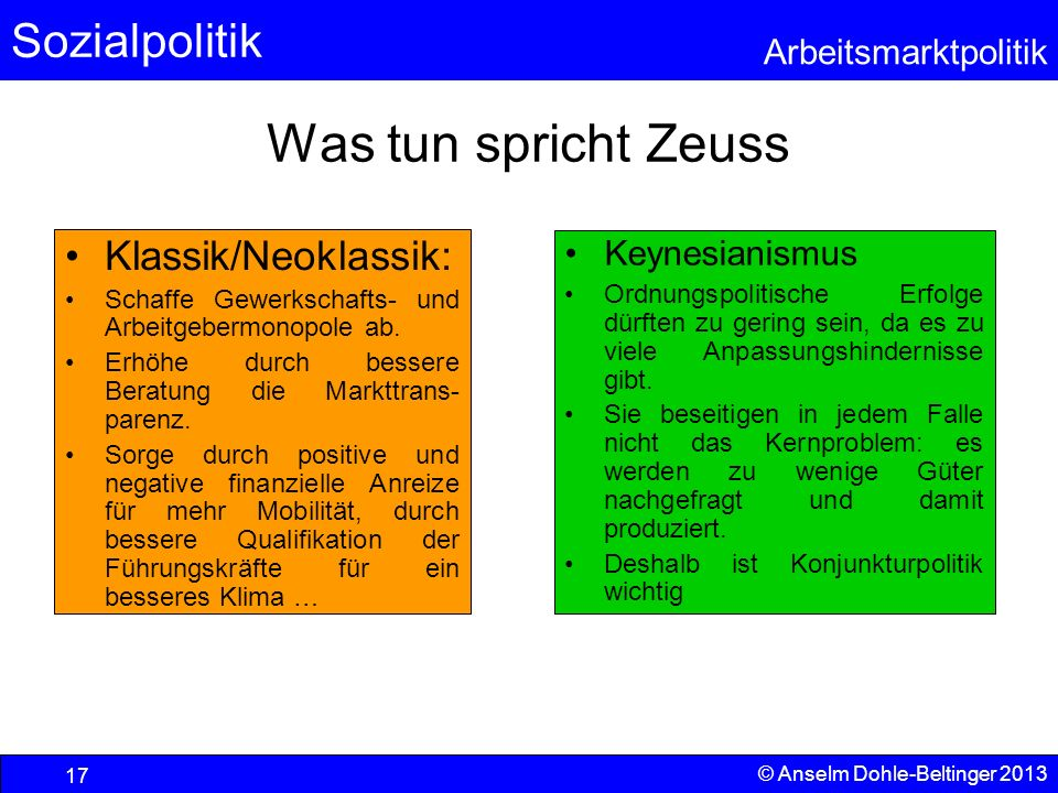 Was tun spricht Zeuss Klassik/Neoklassik: Keynesianismus