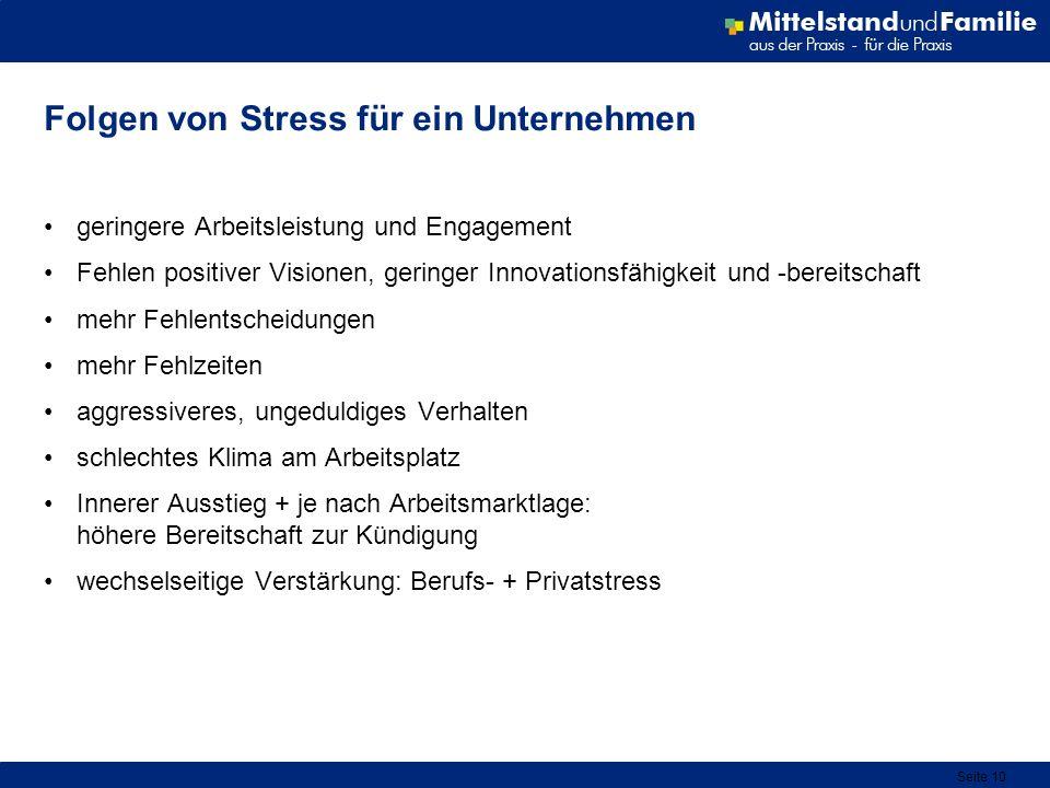 Folgen von Stress für ein Unternehmen