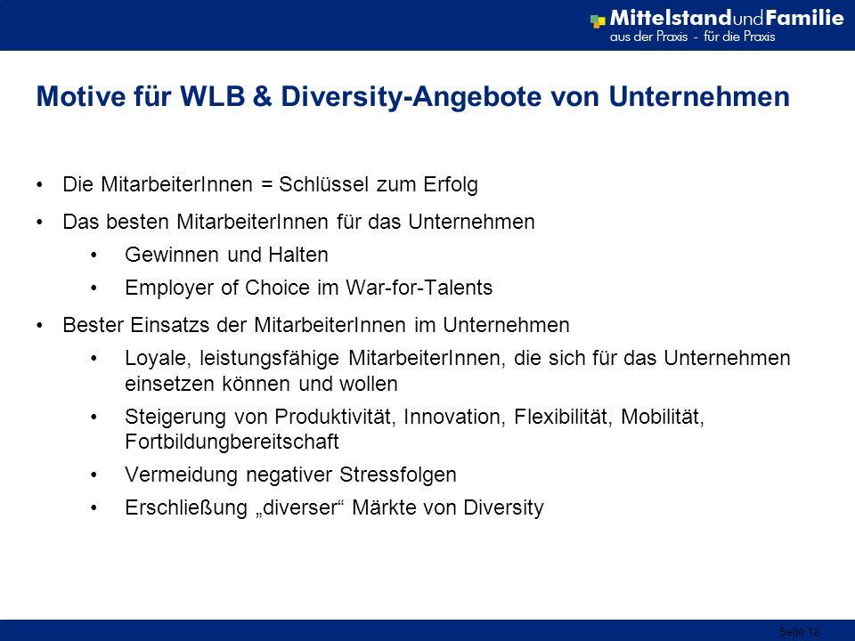 Motive für WLB & Diversity-Angebote von Unternehmen