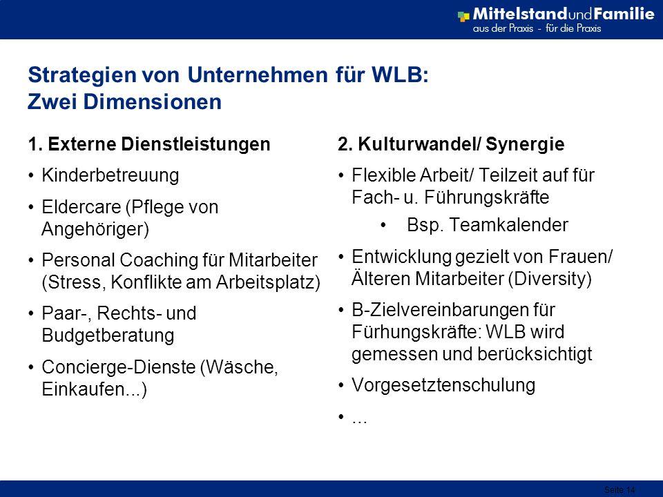 Strategien von Unternehmen für WLB: Zwei Dimensionen