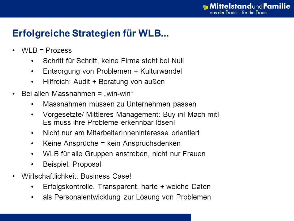 Erfolgreiche Strategien für WLB...