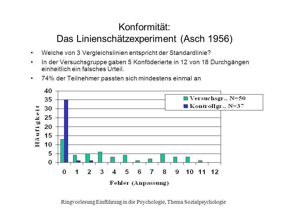 Konformität: Das Linienschätzexperiment (Asch 1956)
