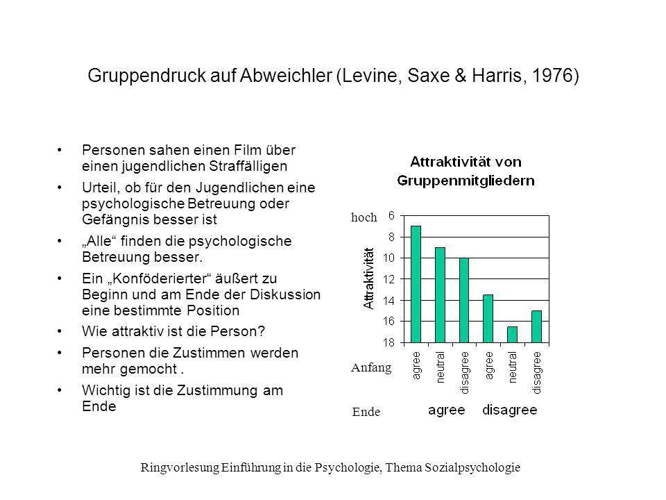 Gruppendruck auf Abweichler (Levine, Saxe & Harris, 1976)