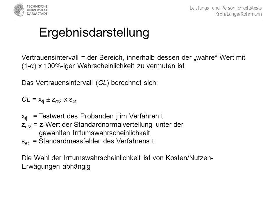"""Ergebnisdarstellung Vertrauensintervall = der Bereich, innerhalb dessen der """"wahre Wert mit (1-α) x 100%-iger Wahrscheinlichkeit zu vermuten ist."""