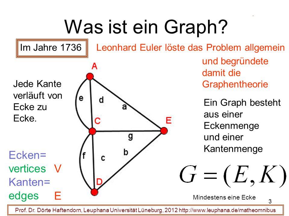 Was ist ein Graph Ecken= vertices Kanten= V edges E Im Jahre 1736