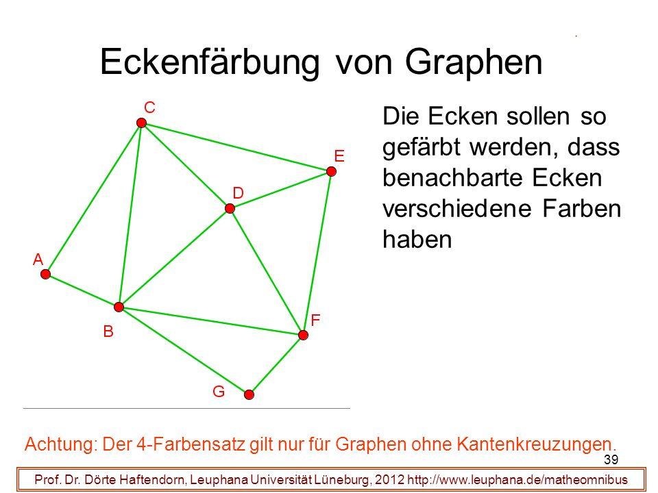 Landkarten färben mit Graphentheorie