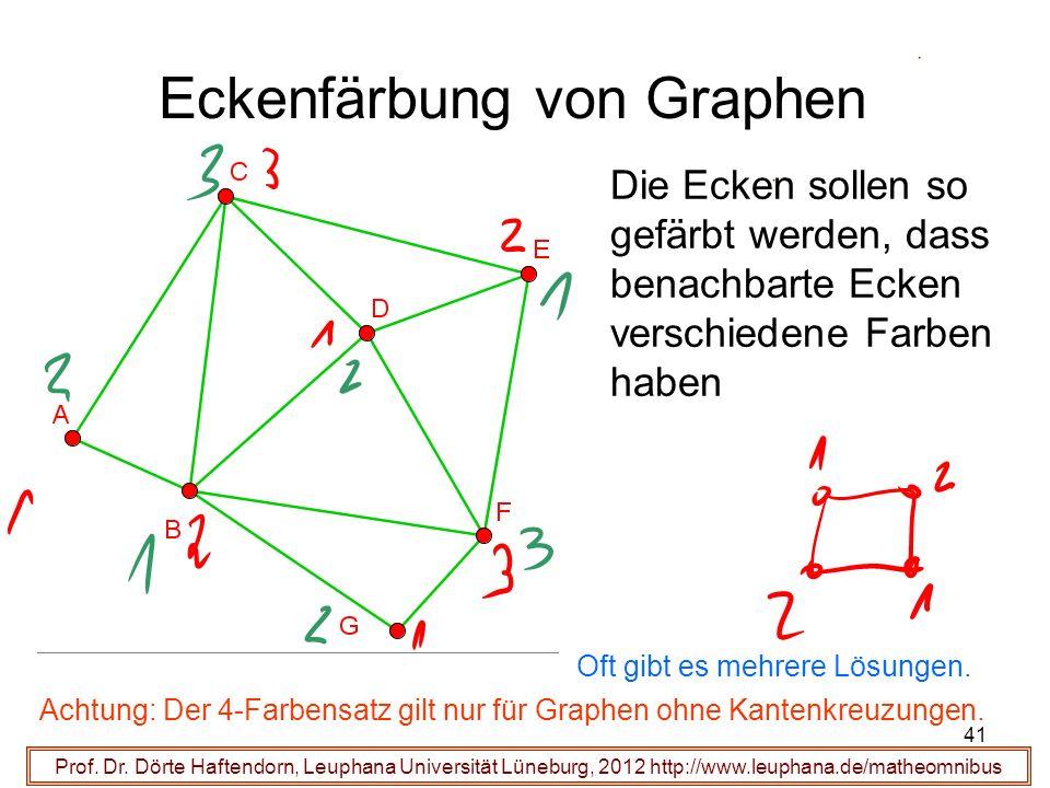 Eckenfärbung von Graphen