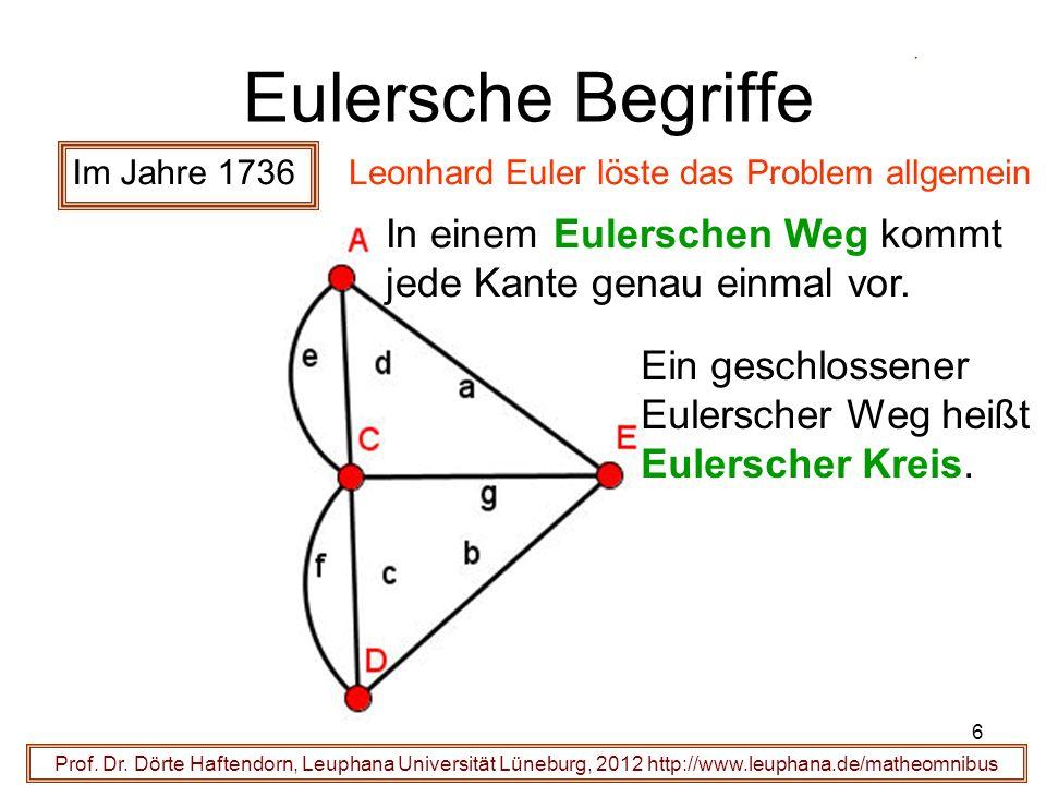 Eulersche Begriffe In einem Eulerschen Weg kommt
