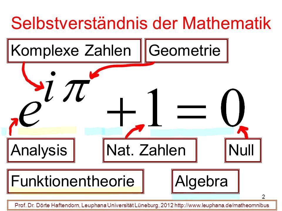 Selbstverständnis der Mathematik