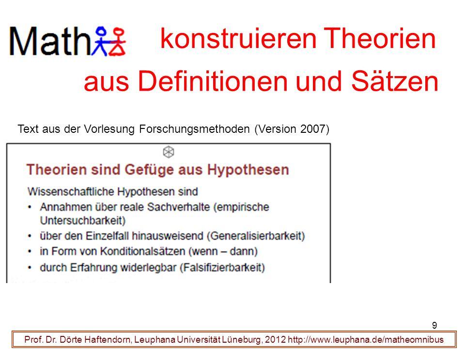 konstruieren Theorien