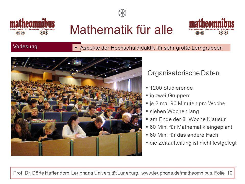 Mathematik für alle Organisatorische Daten Vorlesung