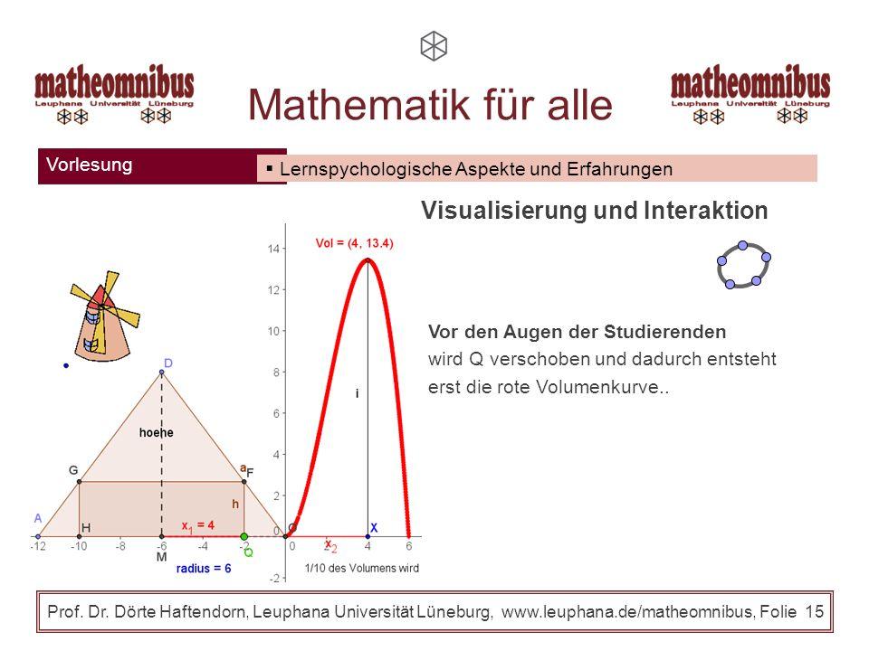 Mathematik für alle Visualisierung und Interaktion Vorlesung
