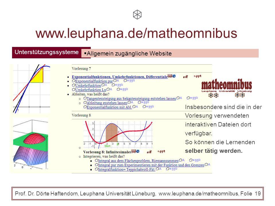 www.leuphana.de/matheomnibus Unterstützungssysteme