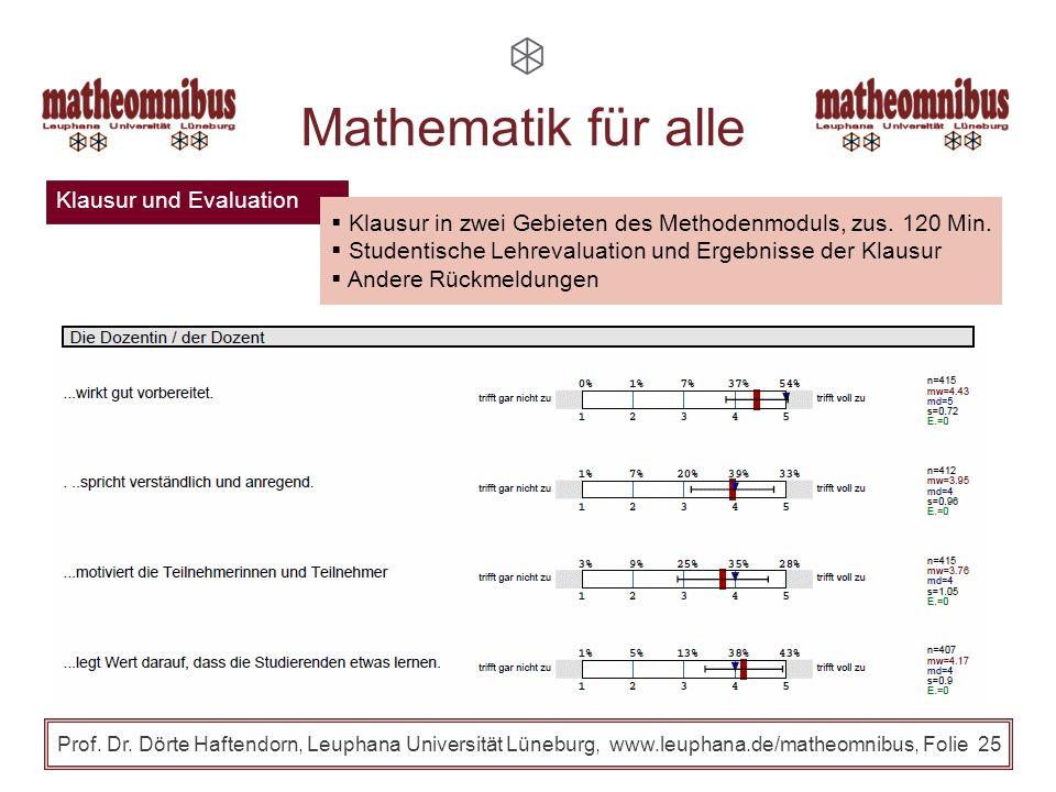 Mathematik für alle Klausur und Evaluation