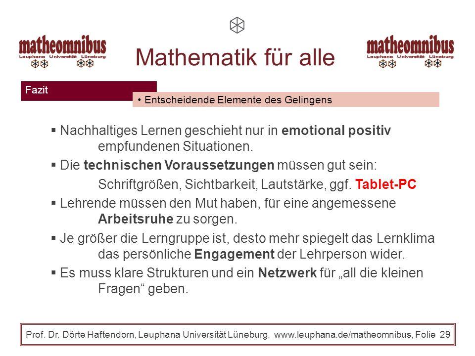 27.03.2017 27.03.2017. Mathematik für alle. Fazit. Entscheidende Elemente des Gelingens.