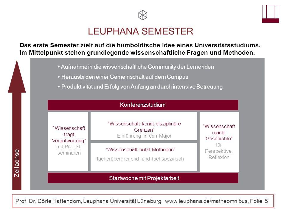 LEUPHANA SEMESTER LEUPHANA BACHELOR