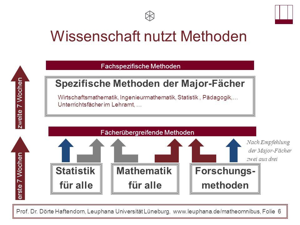 Spezifische Methoden der Major-Fächer