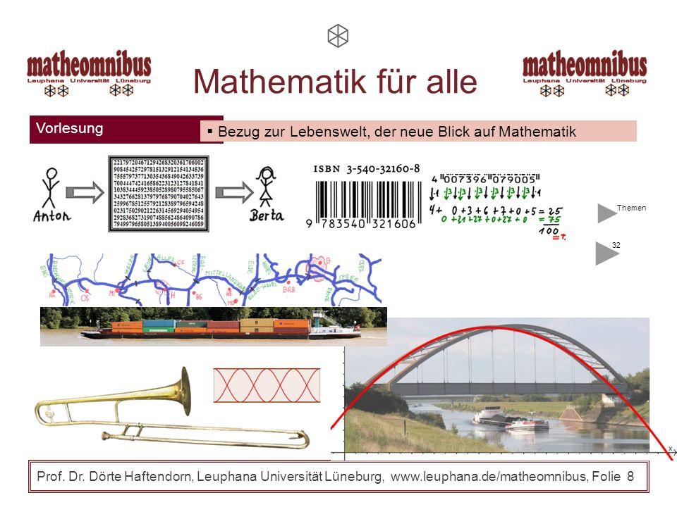 Mathematik für alle Vorlesung