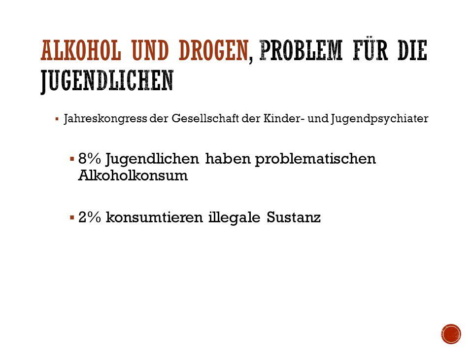 Alkohol und Drogen, Problem für die jugendlichen
