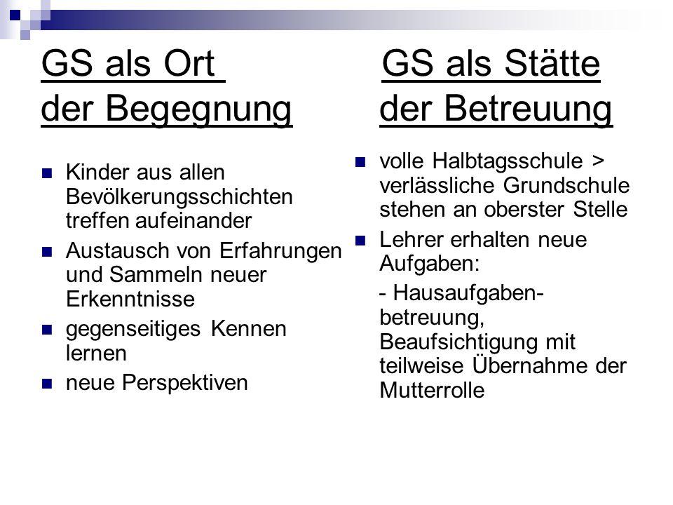 GS als Ort GS als Stätte der Begegnung der Betreuung