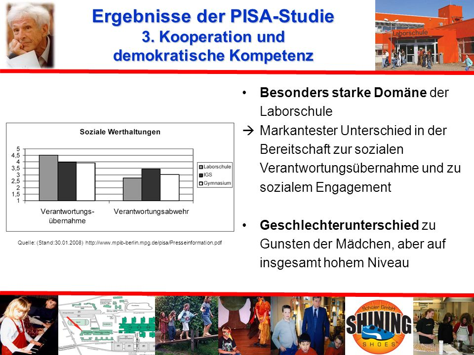 Ergebnisse der PISA-Studie 3. Kooperation und demokratische Kompetenz