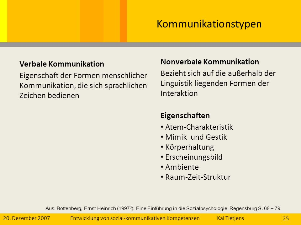 Kommunikationstypen Nonverbale Kommunikation Verbale Kommunikation