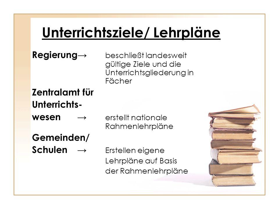 Unterrichtsziele/ Lehrpläne