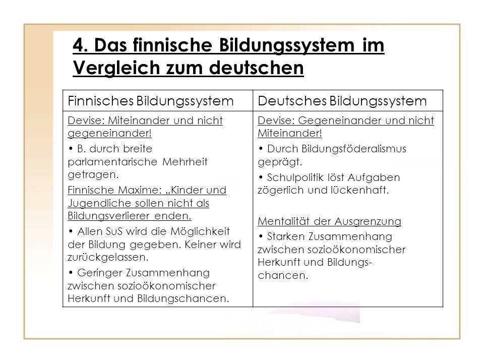 4. Das finnische Bildungssystem im Vergleich zum deutschen