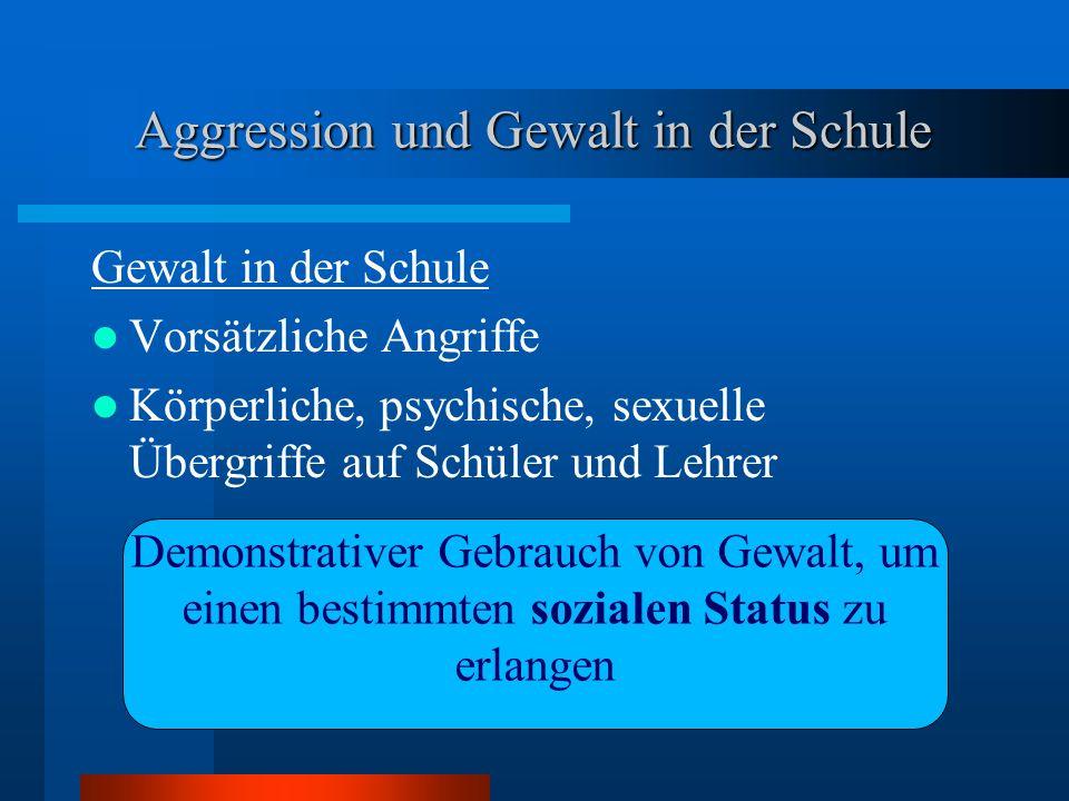Aggression und Gewalt in der Schule